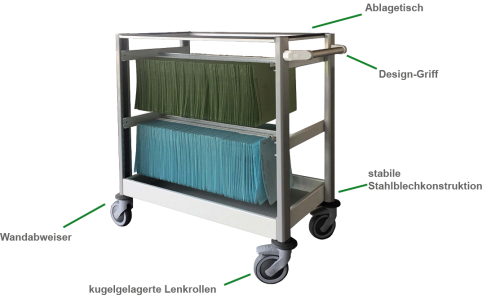 Zippel-Bürowagen