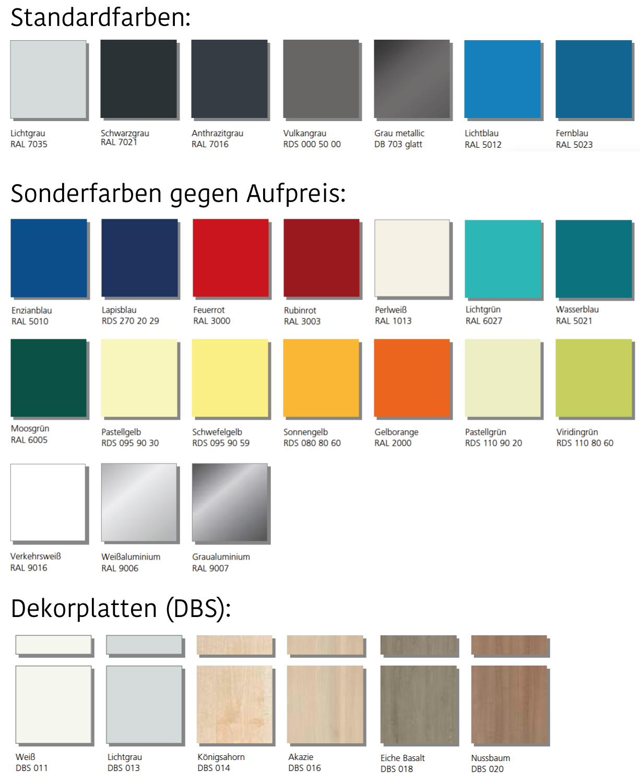 Farben PlanoS PSC